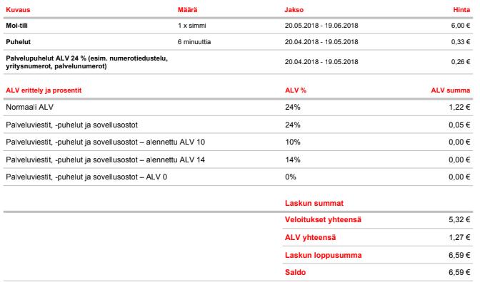 moilasku Onko Moi Mobiili Suomen edullisin puhelinliittymä?